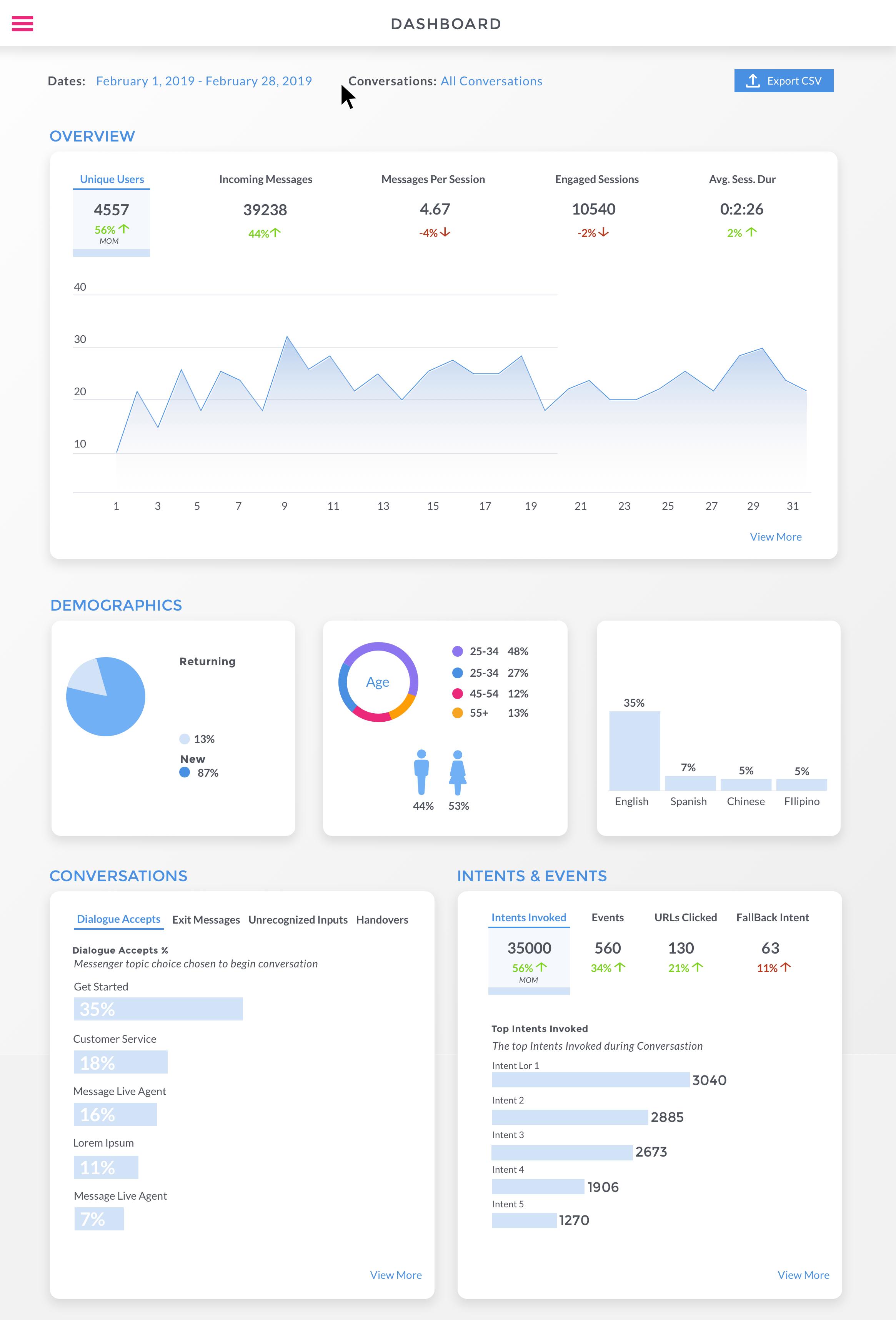 Dashboard screenshot